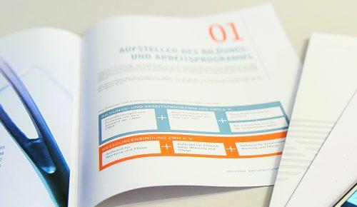 ZWH-Bildungs- und Arbeitsprogramm 2019