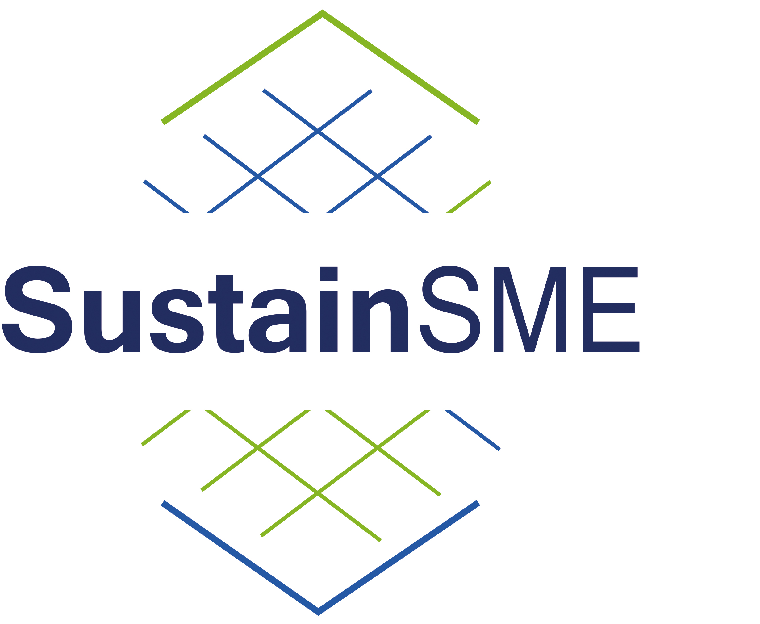 "Projektlogo ""SustainSME"""