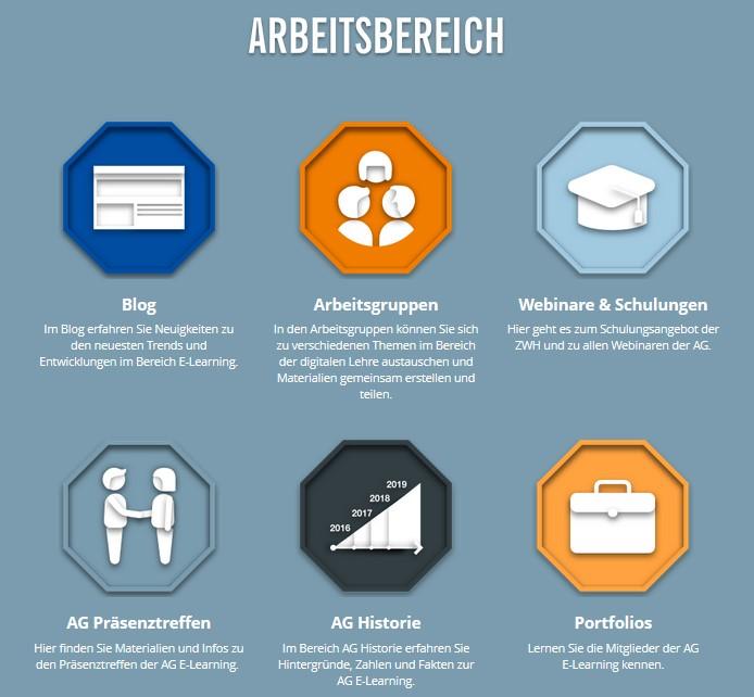 AG E-Learning - Arbeitsbereiche