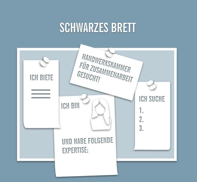 AG E-Learning Schwarzes Brett